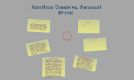 is the american dream still possible essay