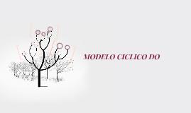 MODELO CICLICO