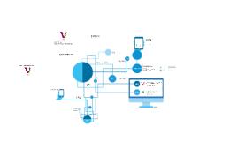2015년 VMS교육