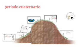 Copy of periodo cuaternario