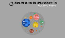 The Ins and Outs of the Health Care System: