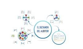 DICTAMEN DE AUDITORIA