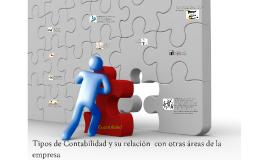 Copy of RELACION DE LA CONTABILIDAD CON OTRAS ÁREAS DE LA EMPRESA