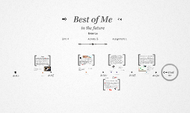 The Best of Me in the Future