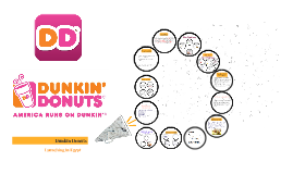 marketing mix of dunkin donut