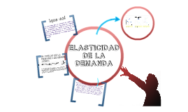 Copy of elasticidad de la demanda