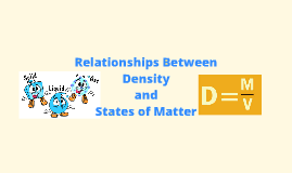 Relationships Between Density and States of Matter