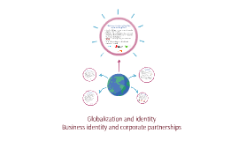 Globalization and identity. Business identity and corporate