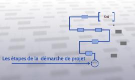 Les étapes de la  démarche de projet