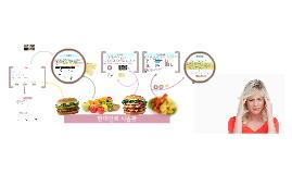 Copy of 현대인의 식습관