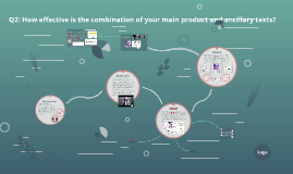 Q2: How effective is the combination of your main product an