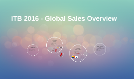 ITB 2016 - Global Sales Overview