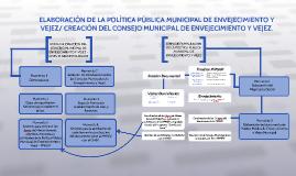 ELABORACIÓN DE LA POLÍTICA PÚBLICA MUNICIPAL DE ENVEJECIMIEN