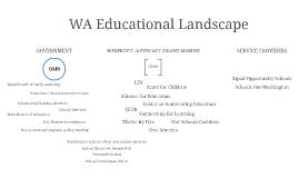 WA Education Landscape