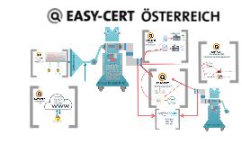 EASY-CERT Österreich