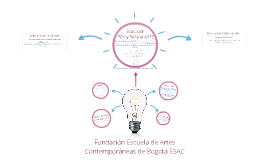 Estructura Fundación ESAC
