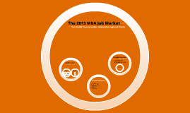 The 2013 MBA Job Market