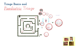 Copy of Triage Basics and Paediatric Triage