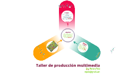 Taller de producción multimedia 2016