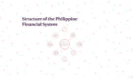 Copy of Structure of the Philippine Financial System