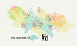 One Direction <3