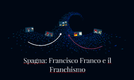 Spagna: Francisco Franco e il Franchismo