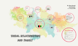 Afghan tribal relationships and family