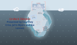 Crohn's Disease in Pediatrics by Courtney Criss, John Myers and Aja Petracca-Lennon