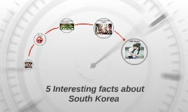 5 Interesting Facts about Korea