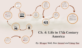 The War Hawks of 1812 by Mcager Wall on Prezi
