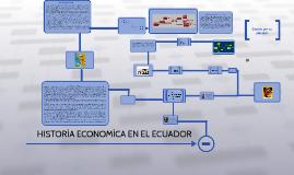 HISTORÍA ECONOMÍCA EN EL ECUADOR