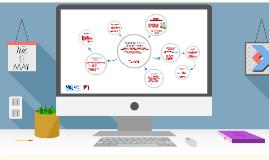 Tecnologia per a la inclusió a l'aula (M. Educació i TIC - UOC)