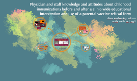 Physician and staff knowledge and attitudes about childhood