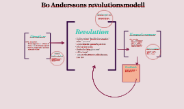 Bo Anderssons revolutionsmodell