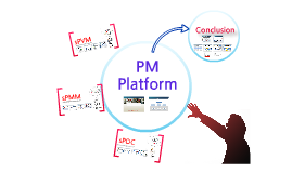 PM Platform 2 (Cho)