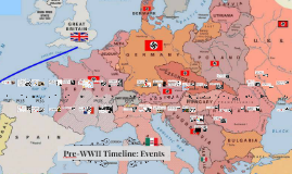 Pre-WWII Timeline: Events