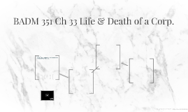 BADM 351 Ch 33 Life & Death of a Corp.