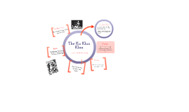 Copy of The Ku Klux Klan