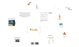Learning with Moodle