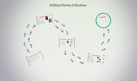Political Parties & Elections
