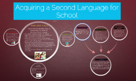 Graphic Organiser: Acquiring a Second Language for School
