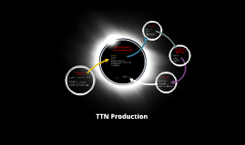 TTN Production Workflow