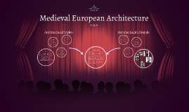 Copy of Medieval European Architecture