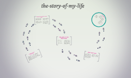 the-story-of-my-life