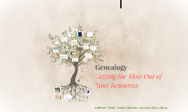 Copy of Genealogy