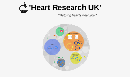 'Heart Research UK'