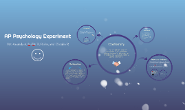 AP Psychology Experiment