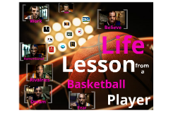 Life Lesson From A Basketball Player
