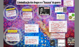 História da criminalização do uso de drogas