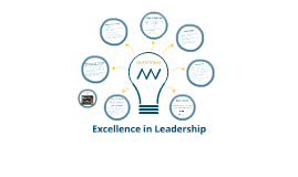 What is Excellence in Leadership?